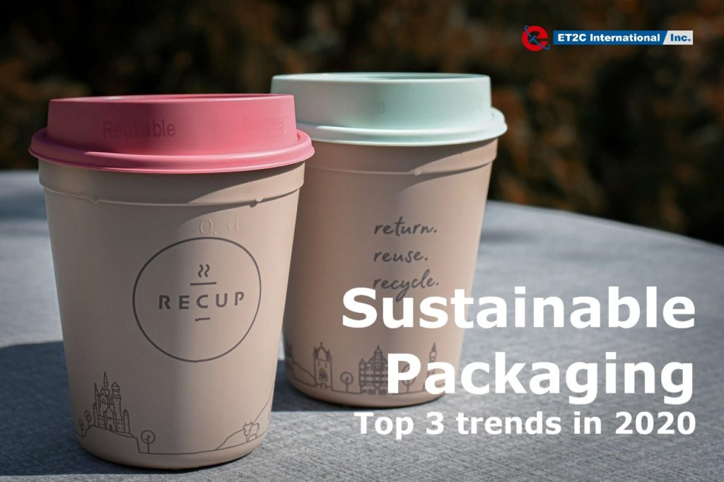 Sustainable Packaging trends 2020