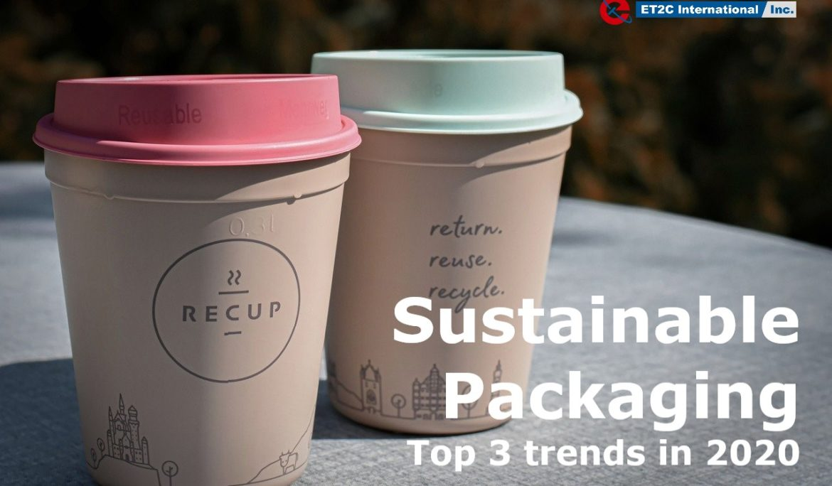 Sustainable Packaging – Top 3 trends in 2020