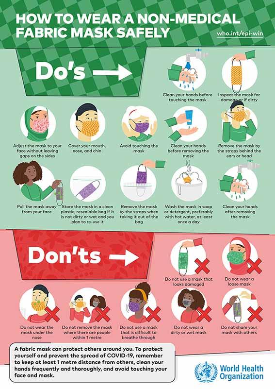 WHO World Health Organization coronavirus Face Masks ET2C Int.